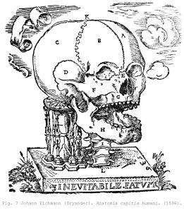 Fig. 7 Johann Eichmann (Dryander). Anatomia capitis humani. (1536).